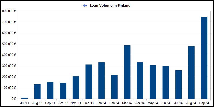 kreditvolumen-finnland-september2014