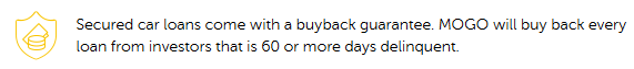 mogo-buyback