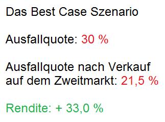 best-case
