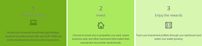 estateguru-listing3