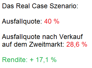real-case