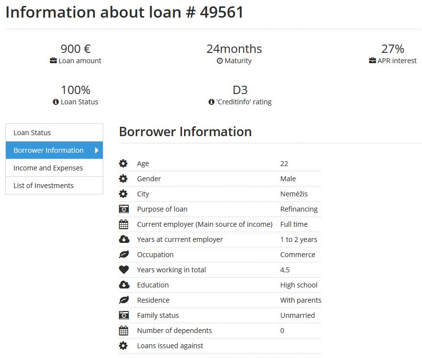 savy-loan-detail