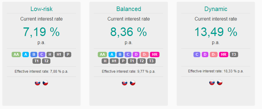 zlotymelon-investment-plans-2018