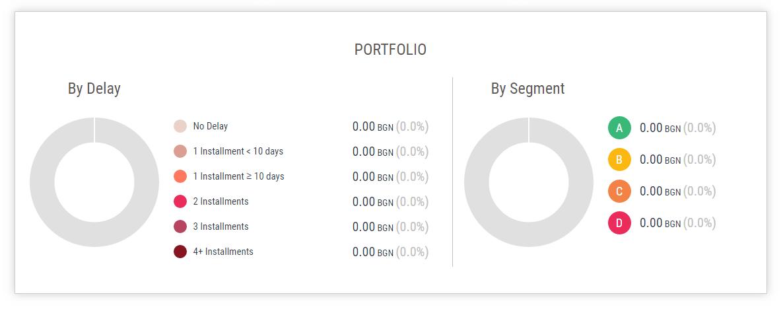klear-lending-portfolio