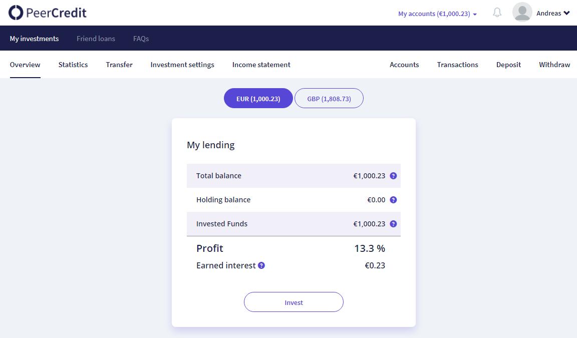 peercredit-investitionen-oktober-2019