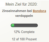bondora-ziel-2020