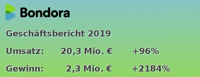 bondora-geschaeftsbericht-2019