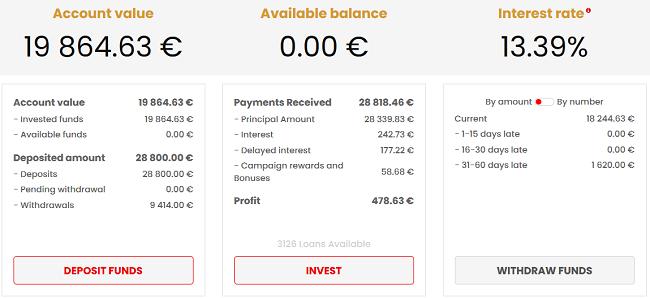 lendermarket-portfolio-october-2020